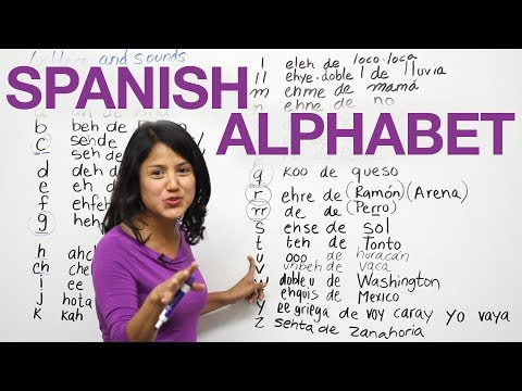 The Spanish Alphabet - Learn how to say the letters and sounds in Spanish