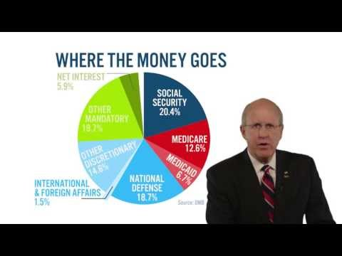 Understanding the Debt Problem - Explained by David M. Walker