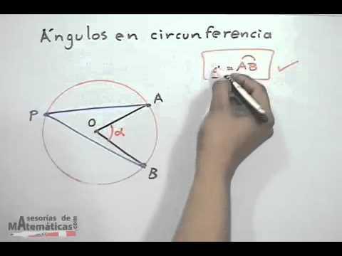 Winkelarten Berechnung im Kreis