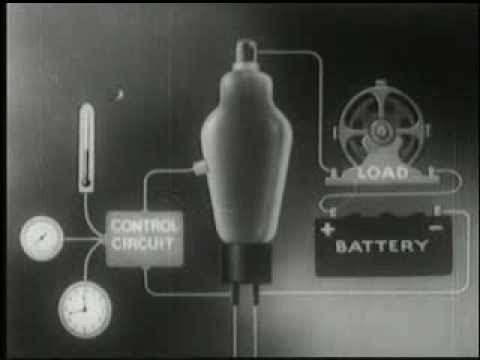 electronics - Westinghouse video which explains the six basic functions of electronic vacuum tubes and shows how each type of tube is used in industrial and military appli...