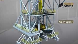 FLNG Water Uptake Riser Video