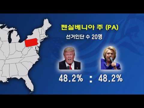 [대선특보]경합주 승패 갈랐다 11.8.16 KBS America News