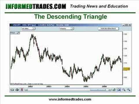 Alphametrix MT4 Trading Strategies and Indicators -Nse and ...