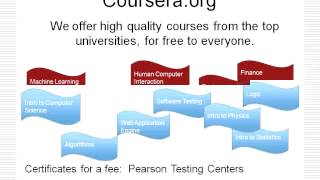 Open Education Revolution - From Open Access to Open Credentialing (OTC12)