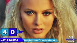 → Bem vindos ao Canal American Top ↓ Música da Intro - Gala - Freed From Desire (Volkan Uca Remix) Música da Intro Final - Dada, Paul Harris & Dragonette - R...