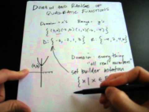 Domain and Range of Quadratic Functions (HD)