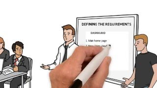 This video will cover the SDLC with specific focus on the software quality assurance testing phase.