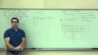 Intermediate Algebra Lecture C.3 Part 3