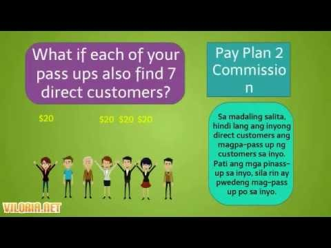 Work From Home | Online Job Opportunity in the Philippines and Abroad | Taglish Explanation