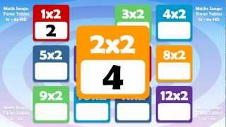 2 Times Table Song, Count up by 2s, Math Song