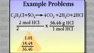Fundamentals of Chemistry: Unit 2 - Lecture 3
