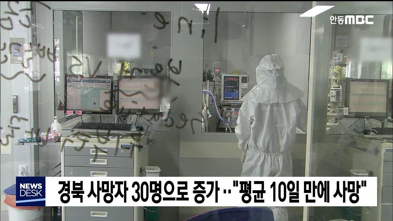 경북 사망자 30명·국내 121명으로 증가