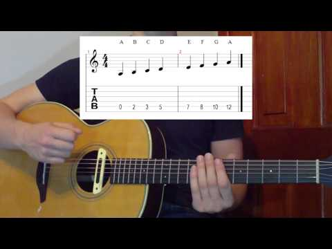 Learning All Notes On The Guitar (Easy Method)