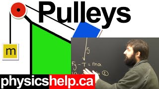 Physics Lesson:  Pulley Systems Part 1 Dynamics For High School