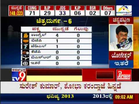 TV9 LIVE - TV9 Live: Nimma Thirpu: [Part 4] : Counting of Votes {Karnataka Assembly Elections 2013 Results}.......,Live Updates..., Karnataka, Assembly,Elections,2013,P...