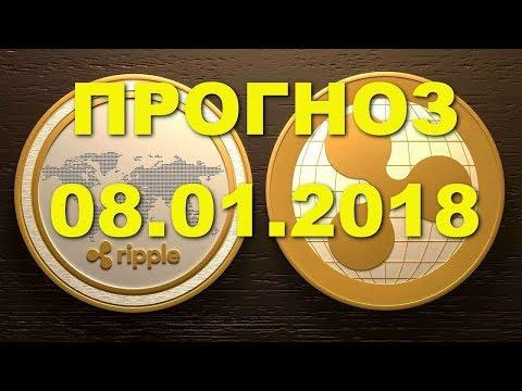 XRP/USD — Рипл Ripple прогноз цены / график цены на 8.01.2018 / 8 января 2018 года