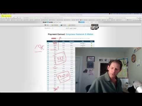 Online Sales Funnel Exposed-Proven Results INSIDE!
