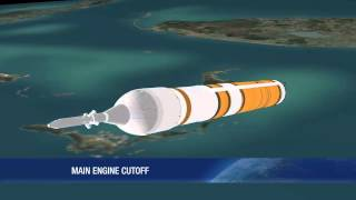 Delta IV Heavy Orion EFT-1 Mission Profile