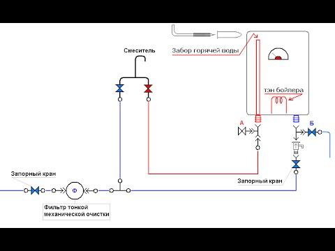 Бойлер для горячей воды инструкция