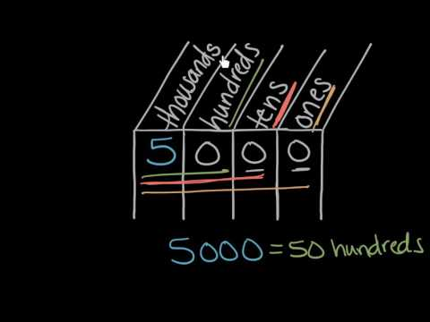 Regrouping Whole Number Place Values Video Khan Academy