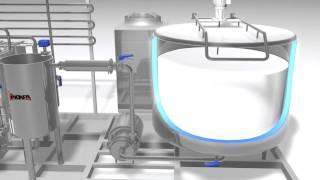 Výroba mléčných výrobků. INOXPA