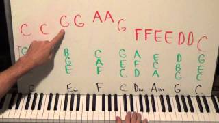 Video Piano Lessons Gone Nuts!  How To Add Melody To Chords In The Right Hand MP3, 3GP, MP4, WEBM, AVI, FLV Juni 2018