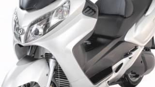9. SYM Motor profile 2011