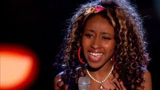 The Voice UK 2014 Blind Auditions Iesher Haughton 'Who's Loving You' FULL