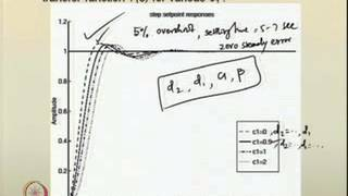 Mod-01 Lec-05 Design Of Controller For SISO System