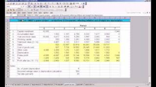 HMP 607 - 06. Capital Expenditures Analysis