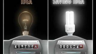 Havells CFL SAVES