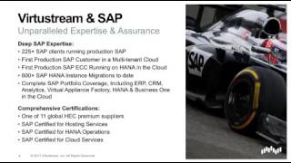 Running SAP HANA in the Cloud to Boost Global Efficiency
