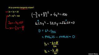 Naloga 13 – elipsa in tangenta