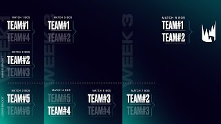 The 2020 #LEC Format Explained! by League of Legends Esports