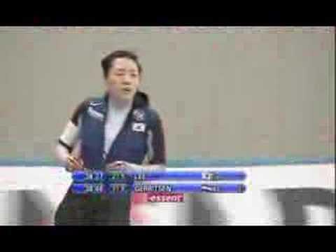 2008 Nagano 500 meter Women WSD Long Track