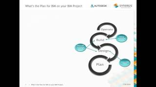 What's the Plan for BIM on your BIM Project