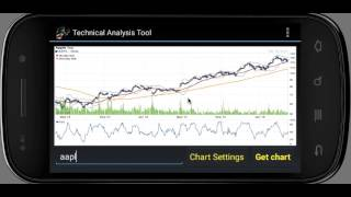 Technical  Analysis Tool YouTube video