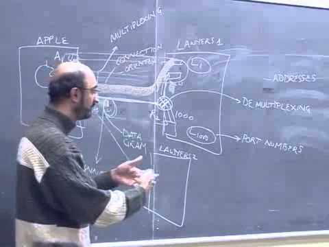 Cs 436: Distributed Computer Systems - Lecture 2