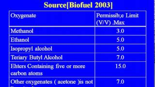 Mod-05 Lec-02 Ethanol as Biofuel and Chemical feed stock
