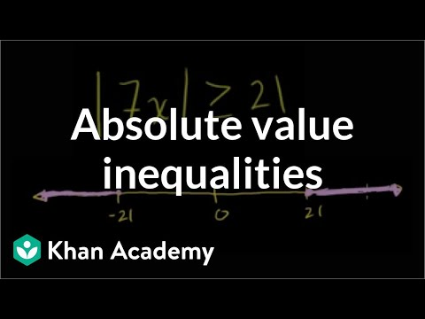 Intro to absolute value inequalities  video    Khan Academy likewise  further KateHo Solving Absolute Value Equations And Inequalities Worksheet moreover Precalculus Solver Math Review For Calculus I Solving Absolute Value as well  likewise absolute value equations and inequalities worksheet Picture of additionally Kuta Infinite Algebra 2 Graphing Linear Inequalities as well  likewise Absolute Value Equations and Inequalities Worksheet Absolute Value besides Absolute Value Inequalities Worksheet   holidayfu as well absolute value  pound inequalities math – ewbaseball club additionally Solving Absolute Value Equations and Inequalities – She s Math as well  as well Solving Absolute Value Equations And Inequalities Worksheet Solving in addition Solve Absolute Value Inequalities – Learning Alge Can Be Easy likewise . on solving absolute value inequalities worksheet