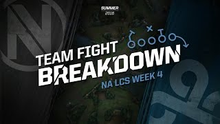 Team Fight Breakdown with Jatt: NV vs C9 (2016 NA LCS Summer Week 4) by League of Legends Esports