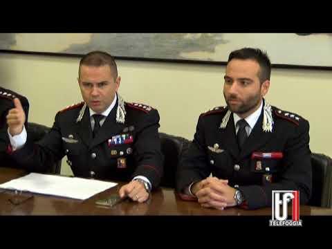 ECCO IL RESOCONTO DEL DISPOSITIVO DELL'ARMA DEI CARABINIERI