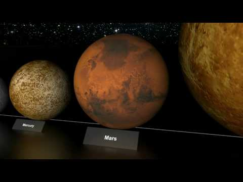 Planet Size Comparison HD by Discovery Channel