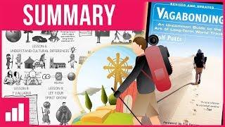 Vagabonding by Rolf Potts ► Animated Book Summary