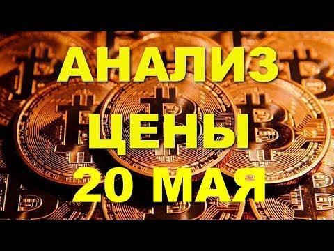 ВТС/USD — Биткойн Вiтсоin обзор цены / анализ графика цены на 20.05.2018 / 20 мая 2018 года - DomaVideo.Ru