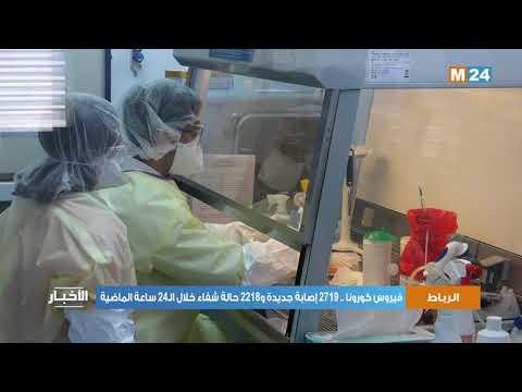 فيروس كورونا .. 2719 إصابة جديدة و2218 حالة شفاء خلال الـ24 ساعة الماضية