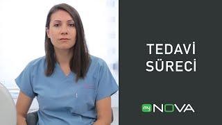 Nova TV - Tedavi süreci nasıl işler ? (Tek bölüm)