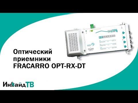 Оптический приемники FRACARRO OPT-RX-DT