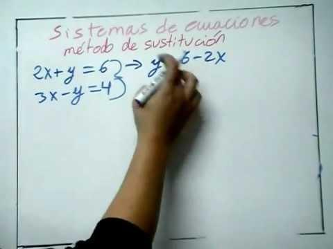 Aprende matemáticas: sistemas de ecuaciones: método de sustitución