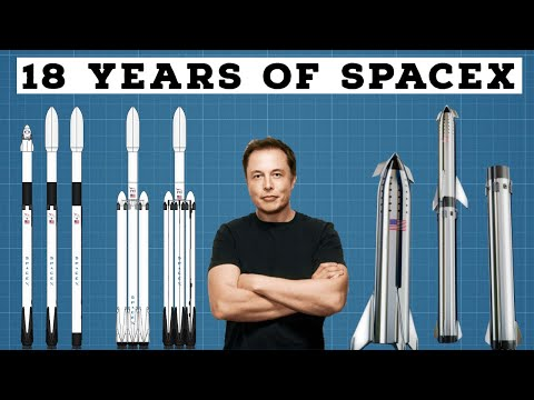 The Incredible Journey Of SpaceX in Under 10 Minutes   History of SpaceX From 2002-2020